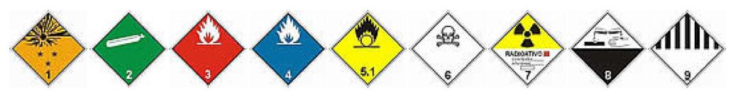 sinalização dos produtos MT