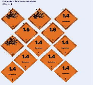 Eiquetas de Risco Primário - classe 1